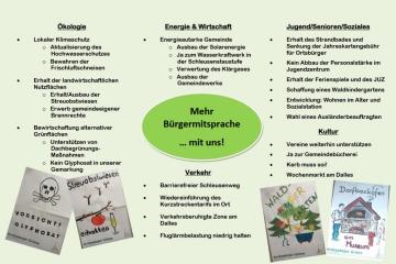 Wahlflye2016-Teil2